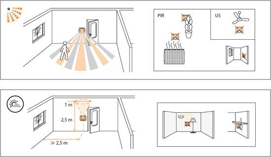 Instalación de sensores infrarros y ultrasonido de BTicino, Eficiencia energética
