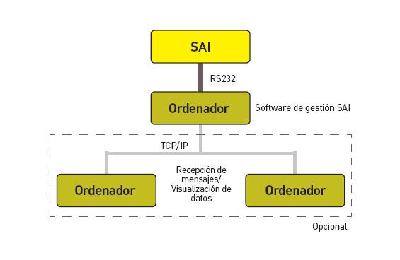 http://www.grupolegrand.es/voltimum/Legrand/20140505-SAI-01.jpg