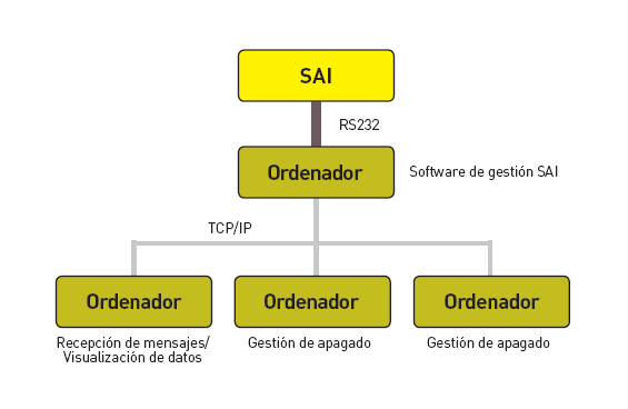 http://www.grupolegrand.es/voltimum/Legrand/20140505-SAI-02.jpg