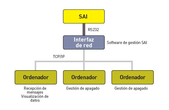 http://www.grupolegrand.es/voltimum/Legrand/20140505-SAI-03.jpg